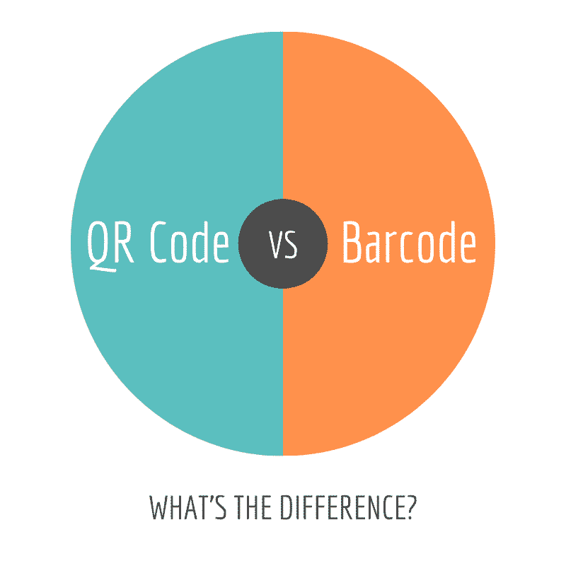 QR Code Vs. Barcode