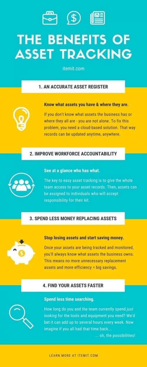 benefits of Asset Tracking infographic